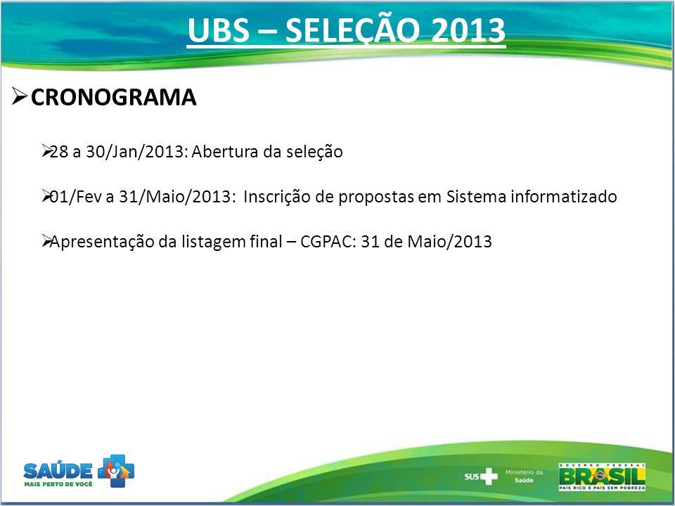  CRONOGRAMA  28 a 30/Jan/2013: Abertura da seleção  01/Fev a 31/Maio/2013: Inscrição de propostas em Sistema informatizado  Apresentação da listag