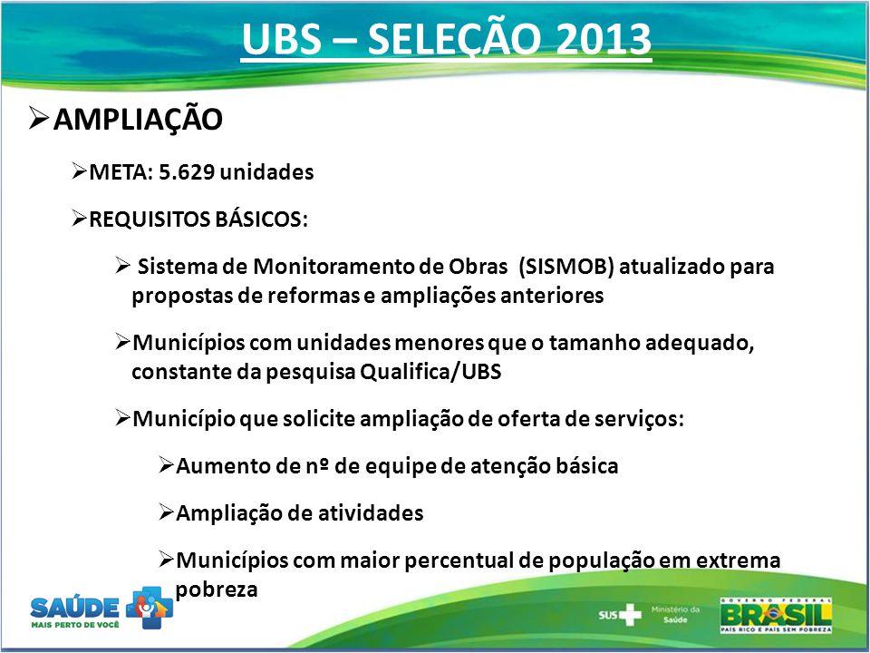 UBS – SELEÇÃO 2013  AMPLIAÇÃO  META: 5.629 unidades  REQUISITOS BÁSICOS:  Sistema de Monitoramento de Obras (SISMOB) atualizado para propostas de