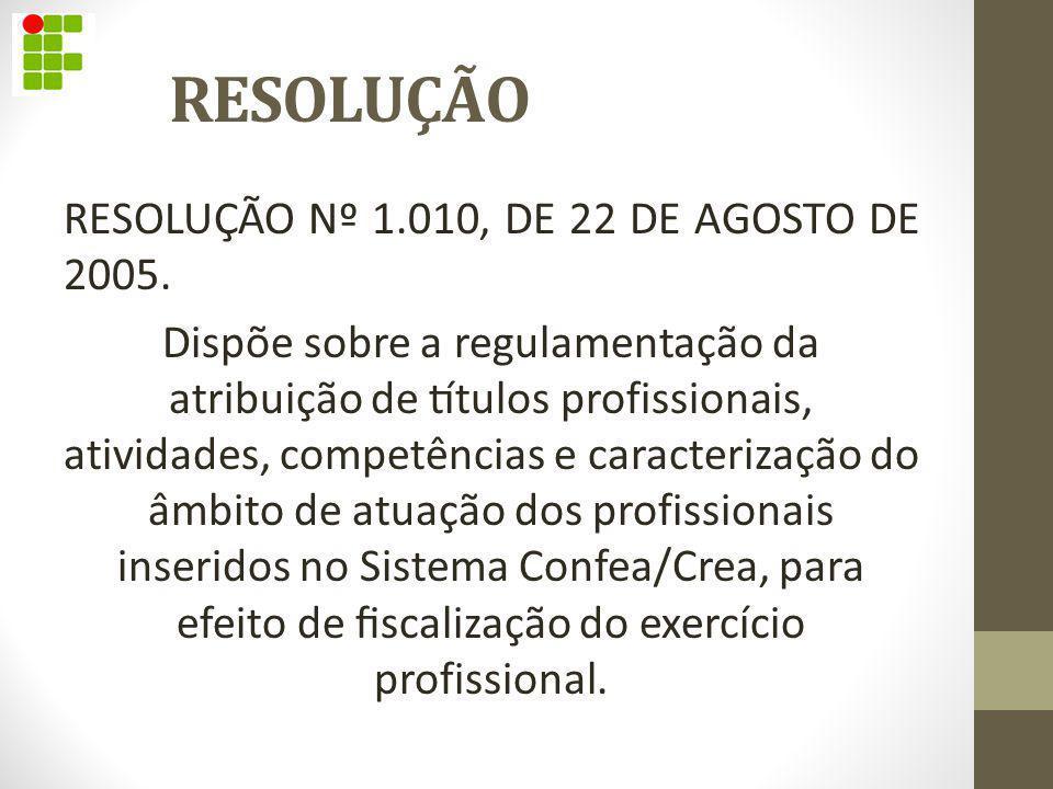 RESOLUÇÃO RESOLUÇÃO Nº 1.010, DE 22 DE AGOSTO DE 2005. Dispõe sobre a regulamentação da atribuição de títulos profissionais, atividades, com