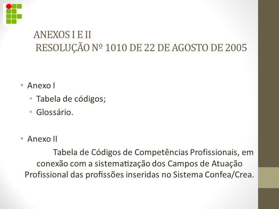 ANEXOS I E II RESOLUÇÃO Nº 1010 DE 22 DE AGOSTO DE 2005 Anexo I Tabela de códigos; Glossário. Anexo II Tabela de Códigos de Competências Profissiona