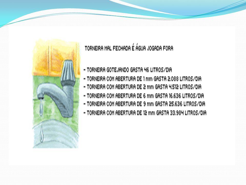 instale descargas de vaso sanitário de baixo consumo e aeradores nas torneiras (redinhas que se encaixam no bocal).