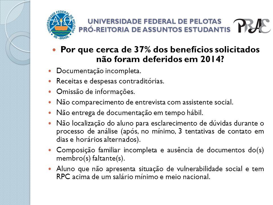 UNIVERSIDADE FEDERAL DE PELOTAS PRÓ-REITORIA DE ASSUNTOS ESTUDANTIS Por que cerca de 37% dos benefícios solicitados não foram deferidos em 2014? Docum