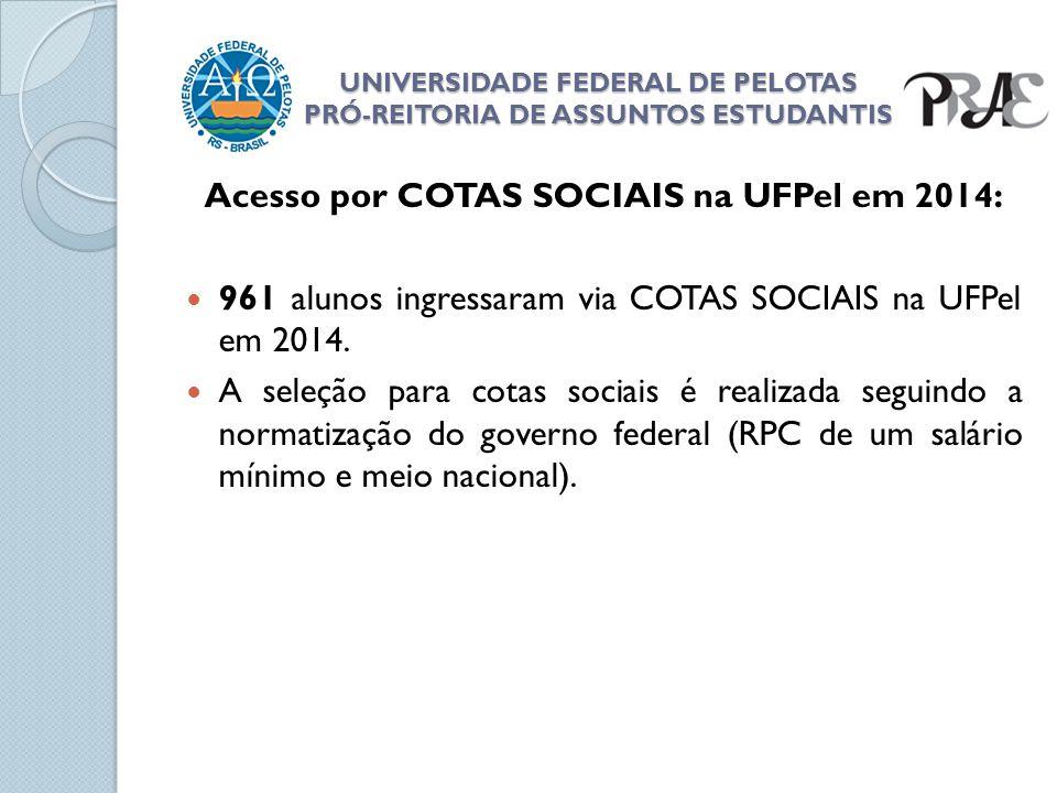 UNIVERSIDADE FEDERAL DE PELOTAS PRÓ-REITORIA DE ASSUNTOS ESTUDANTIS Acesso por COTAS SOCIAIS na UFPel em 2014: 961 alunos ingressaram via COTAS SOCIAI