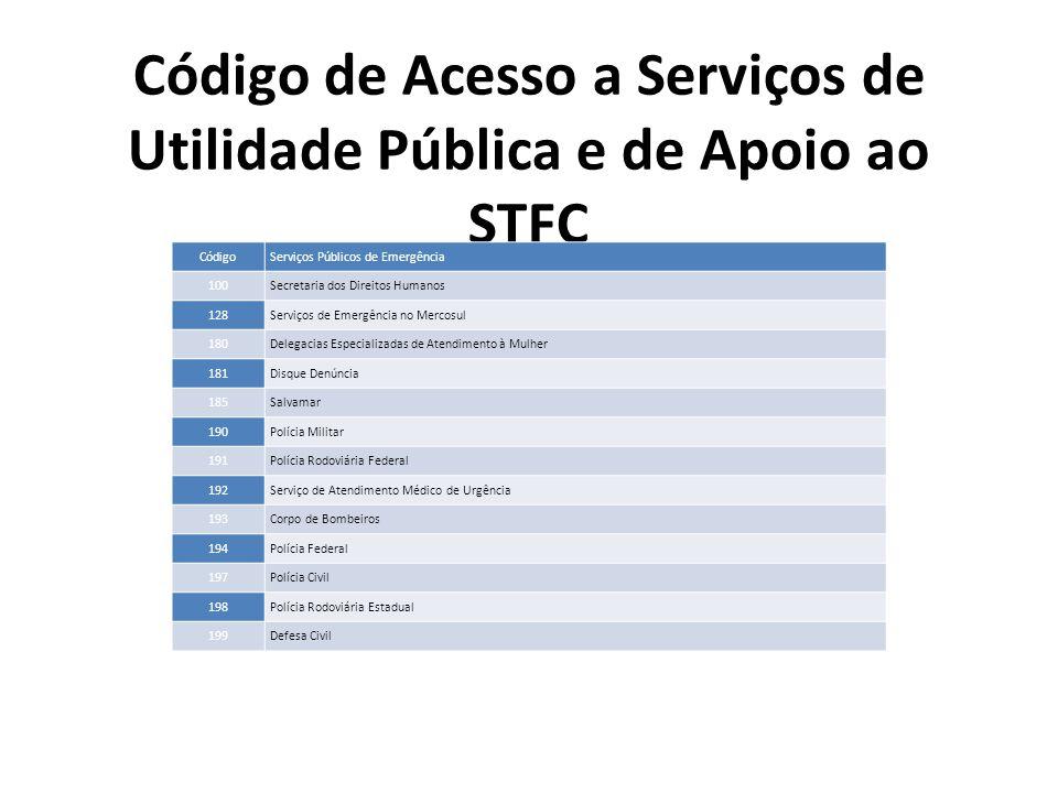 Código de Acesso a Serviços de Utilidade Pública e de Apoio ao STFC CódigoServiços Públicos de Emergência 100Secretaria dos Direitos Humanos 128Serviç