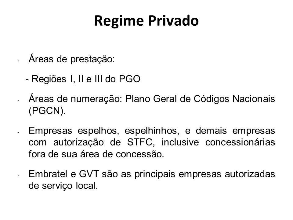 Regime Privado Áreas de prestação: - Regiões I, II e III do PGO Áreas de numeração: Plano Geral de Códigos Nacionais (PGCN). Empresas espelhos, espelh