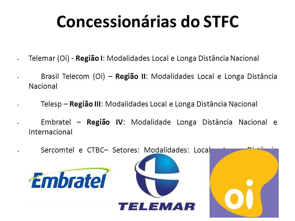 Concessionárias do STFC Telemar (Oi) - Região I: Modalidades Local e Longa Distância Nacional Brasil Telecom (Oi) – Região II: Modalidades Local e Lon