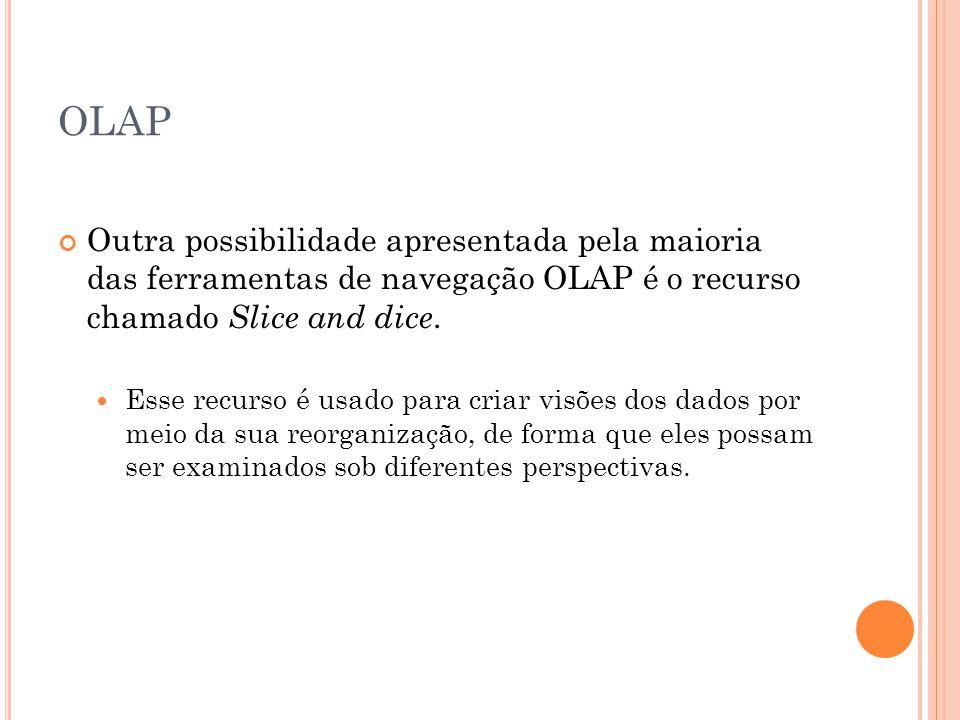 OLAP Outra possibilidade apresentada pela maioria das ferramentas de navegação OLAP é o recurso chamado Slice and dice.