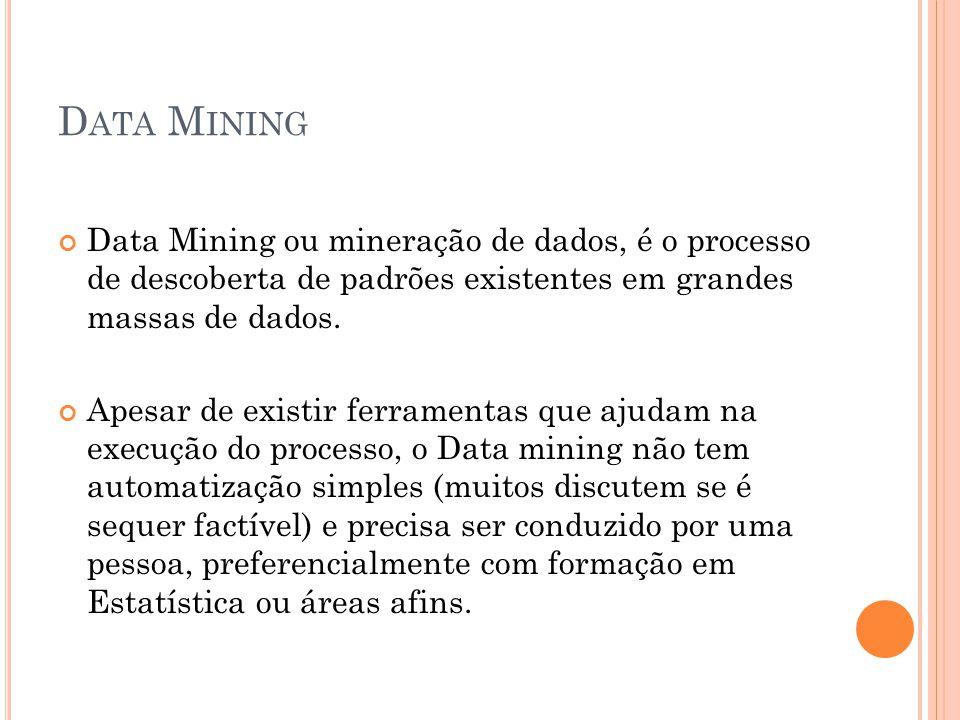D ATA M INING Data Mining ou mineração de dados, é o processo de descoberta de padrões existentes em grandes massas de dados.
