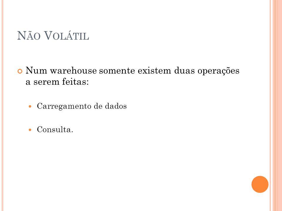N ÃO V OLÁTIL Num warehouse somente existem duas operações a serem feitas: Carregamento de dados Consulta.