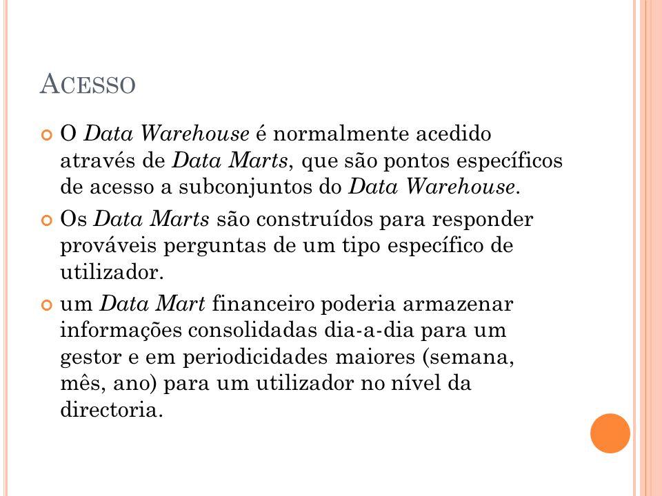 A CESSO O Data Warehouse é normalmente acedido através de Data Marts, que são pontos específicos de acesso a subconjuntos do Data Warehouse.