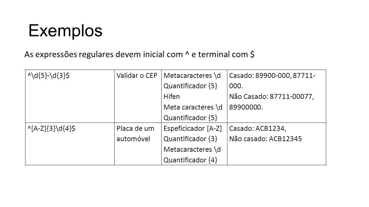 Exemplos ^\d{5}-\d{3}$ Validar o CEP Metacaracteres \d Quantificador {5} Hifen Meta caracteres \d Quantificador {5} Casado: 89900-000, 87711- 000.
