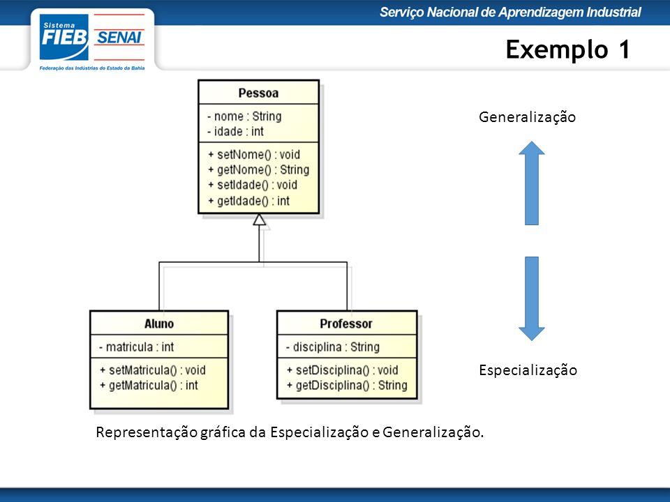 Generalização Especialização Representação gráfica da Especialização e Generalização. Exemplo 1