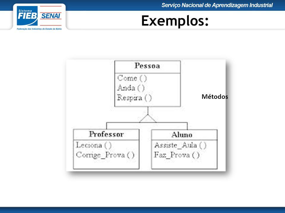 Exemplos: Métodos