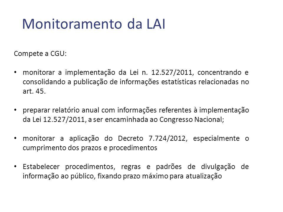 Monitoramento da LAI Compete a CGU: monitorar a implementação da Lei n.