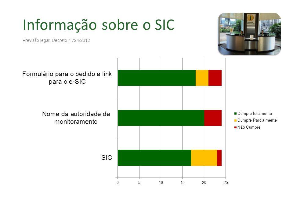 Informação sobre o SIC Previsão legal: Decreto 7.724/2012