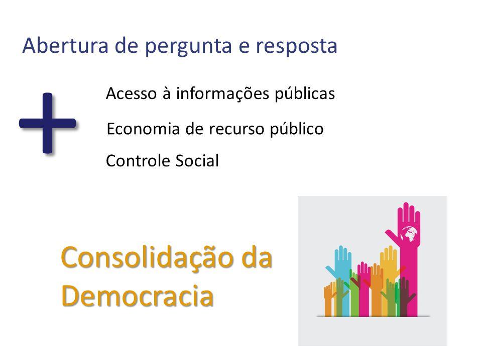 Abertura de pergunta e resposta + Acesso à informações públicas Controle Social Economia de recurso público Consolidação da Democracia