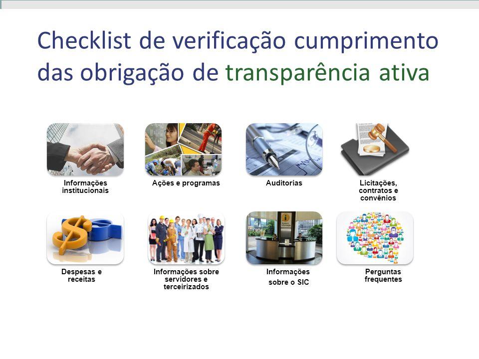 Checklist de verificação cumprimento das obrigação de transparência ativa Informações institucionais Ações e programasAuditoriasLicitações, contratos e convênios Despesas e receitas Informações sobre servidores e terceirizados Informações sobre o SIC Perguntas frequentes