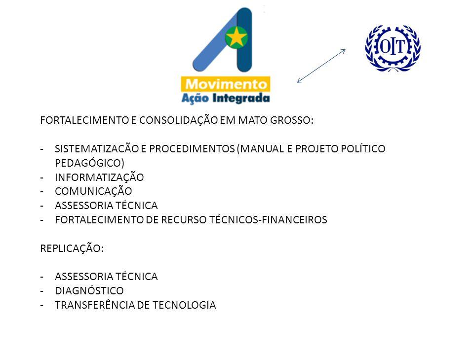 FORTALECIMENTO E CONSOLIDAÇÃO EM MATO GROSSO: -SISTEMATIZACÃO E PROCEDIMENTOS (MANUAL E PROJETO POLÍTICO PEDAGÓGICO) -INFORMATIZAÇÃO -COMUNICAÇÃO -ASSESSORIA TÉCNICA -FORTALECIMENTO DE RECURSO TÉCNICOS-FINANCEIROS REPLICAÇÃO: -ASSESSORIA TÉCNICA -DIAGNÓSTICO -TRANSFERÊNCIA DE TECNOLOGIA