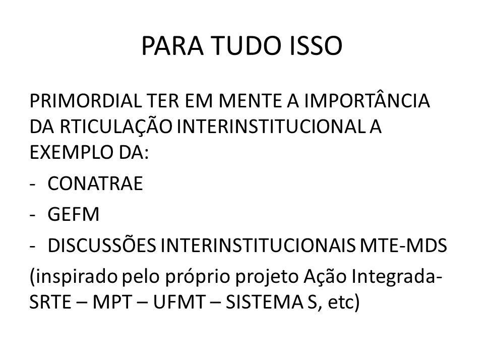 PARA TUDO ISSO PRIMORDIAL TER EM MENTE A IMPORTÂNCIA DA RTICULAÇÃO INTERINSTITUCIONAL A EXEMPLO DA: -CONATRAE -GEFM -DISCUSSÕES INTERINSTITUCIONAIS MTE-MDS (inspirado pelo próprio projeto Ação Integrada- SRTE – MPT – UFMT – SISTEMA S, etc)