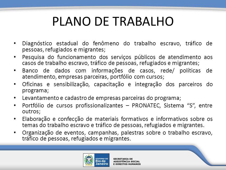 PLANO DE TRABALHO Diagnóstico estadual do fenômeno do trabalho escravo, tráfico de pessoas, refugiados e migrantes; Pesquisa do funcionamento dos serv