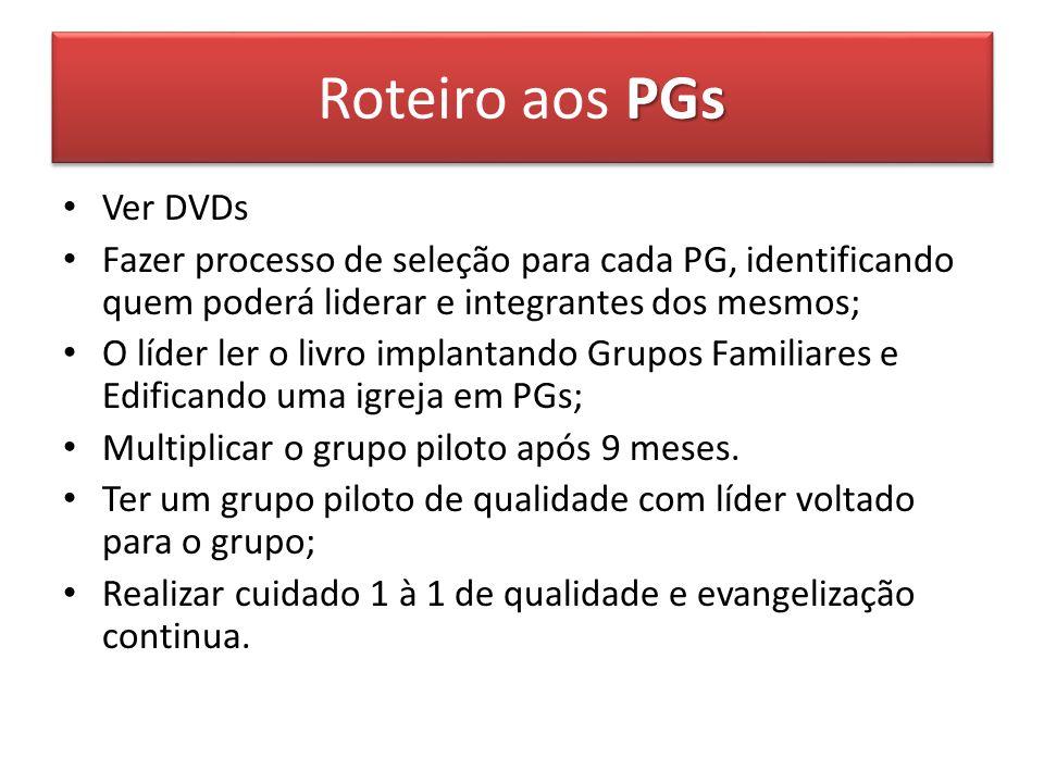 PGs Roteiro aos PGs Ver DVDs Fazer processo de seleção para cada PG, identificando quem poderá liderar e integrantes dos mesmos; O líder ler o livro i