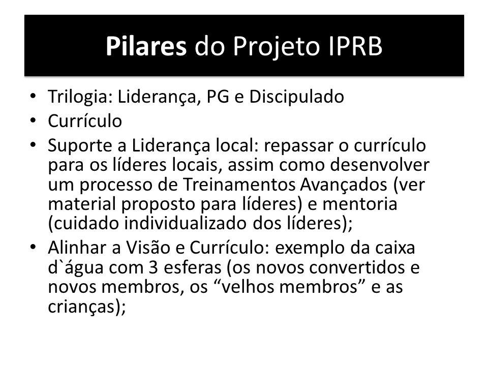 Pilares Pilares do Projeto IPRB Trilogia: Liderança, PG e Discipulado Currículo Suporte a Liderança local: repassar o currículo para os líderes locais