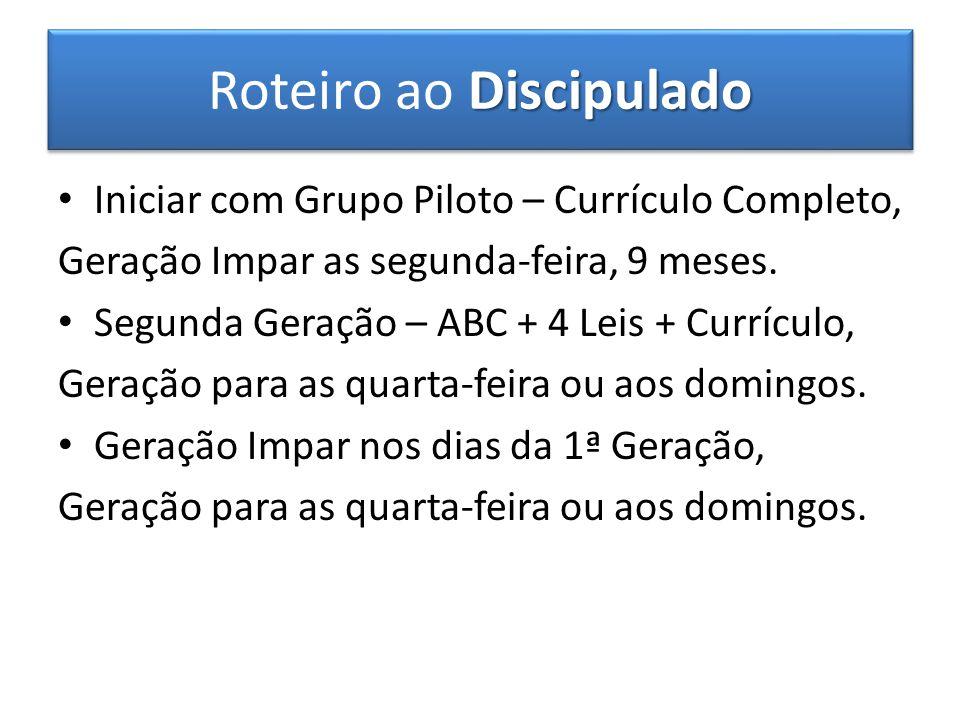 Discipulado Roteiro ao Discipulado Iniciar com Grupo Piloto – Currículo Completo, Geração Impar as segunda-feira, 9 meses. Segunda Geração – ABC + 4 L