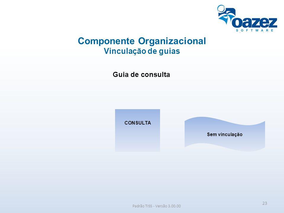 Padrão TISS - Versão 3.00.00 Guia de consulta Componente Organizacional Vinculação de guias CONSULTA Sem vinculação 23