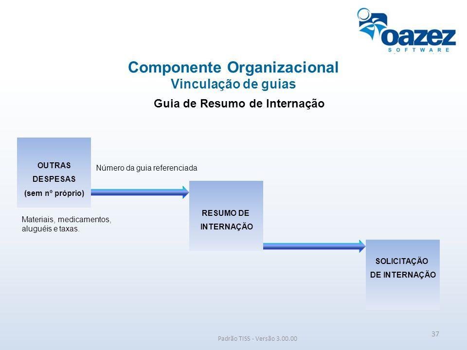 Padrão TISS - Versão 3.00.00 Guia de Resumo de Internação Componente Organizacional Vinculação de guias RESUMO DE INTERNAÇÃO SOLICITAÇÃO DE INTERNAÇÃO