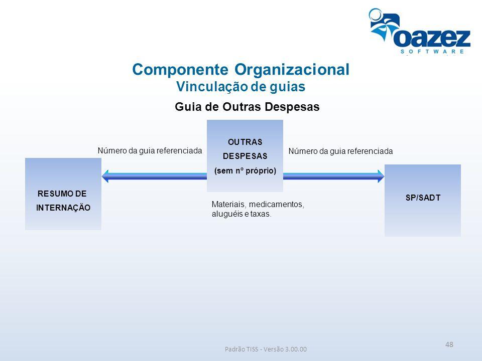 Padrão TISS - Versão 3.00.00 Guia de Outras Despesas Componente Organizacional Vinculação de guias SP/SADT Número da guia referenciada OUTRAS DESPESAS