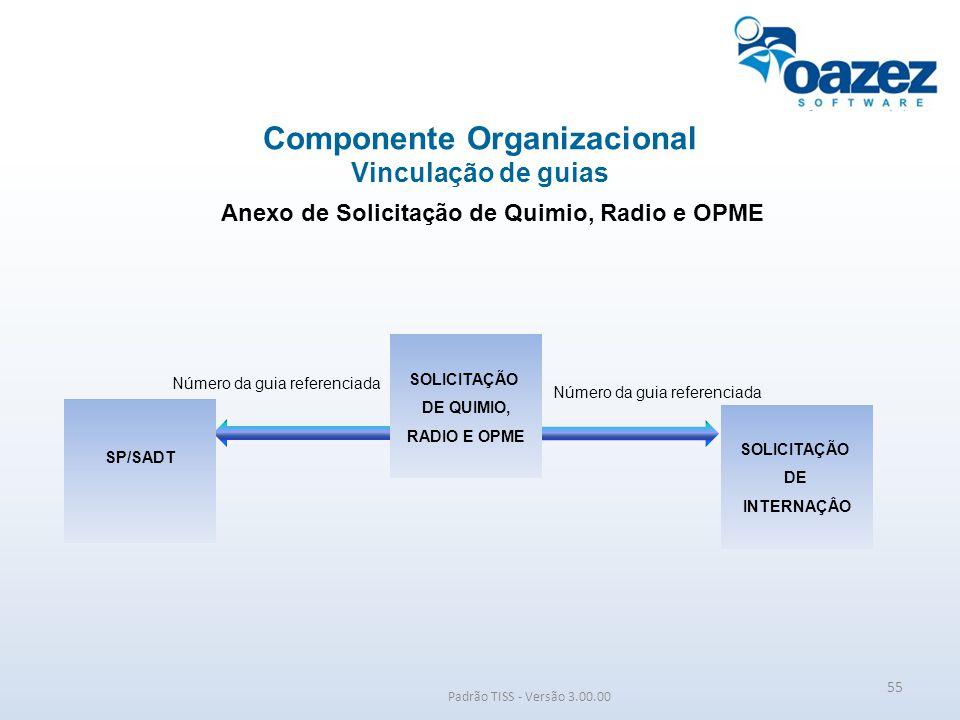 Padrão TISS - Versão 3.00.00 Anexo de Solicitação de Quimio, Radio e OPME Componente Organizacional Vinculação de guias SOLICITAÇÃO DE INTERNAÇÂO SOLI