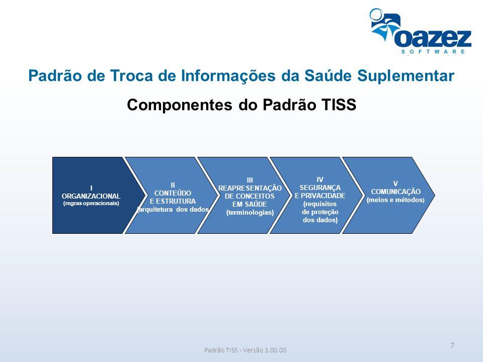 Padrão de Troca de Informações da Saúde Suplementar Componentes do Padrão TISS Padrão TISS - Versão 3.00.00 I ORGANIZACIONAL (regras operacionais) II