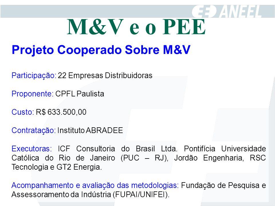 Projeto Cooperado Sobre M&V Participação: 22 Empresas Distribuidoras Proponente: CPFL Paulista Custo: R$ 633.500,00 Contratação: Instituto ABRADEE Exe