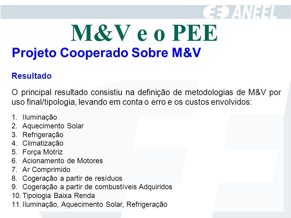 Projeto Cooperado Sobre M&V Resultado O principal resultado consistiu na definição de metodologias de M&V por uso final/tipologia, levando em conta o