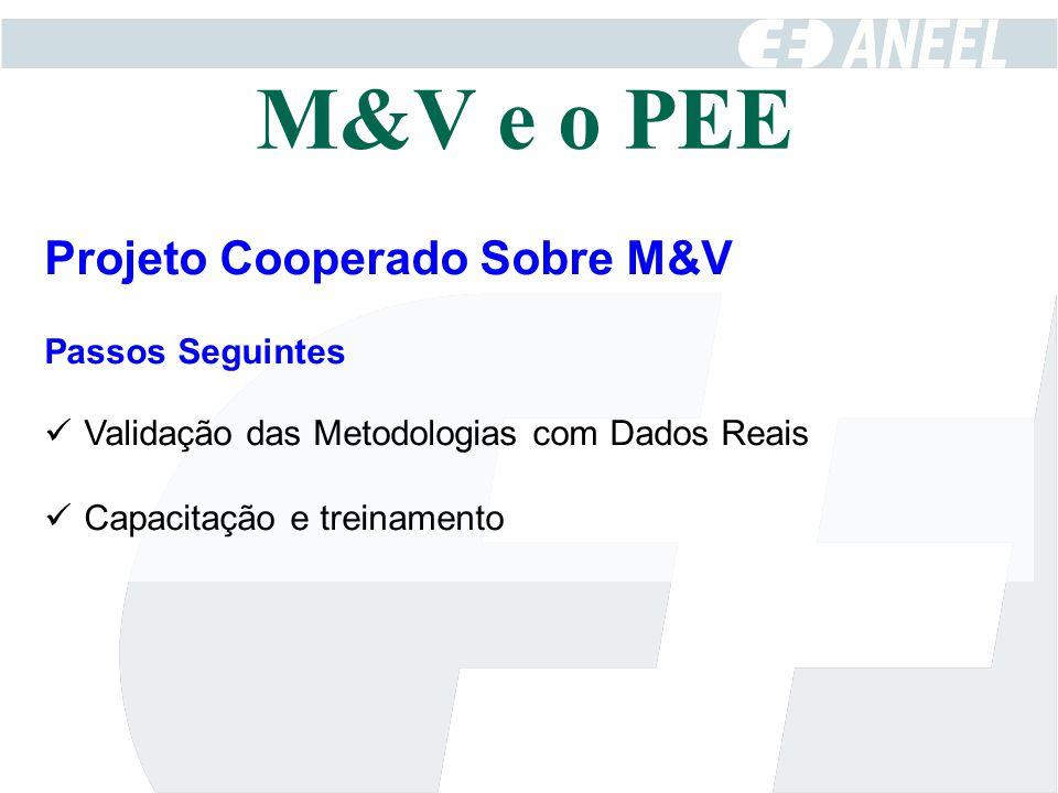 Projeto Cooperado Sobre M&V Passos Seguintes Validação das Metodologias com Dados Reais Capacitação e treinamento M&V e o PEE