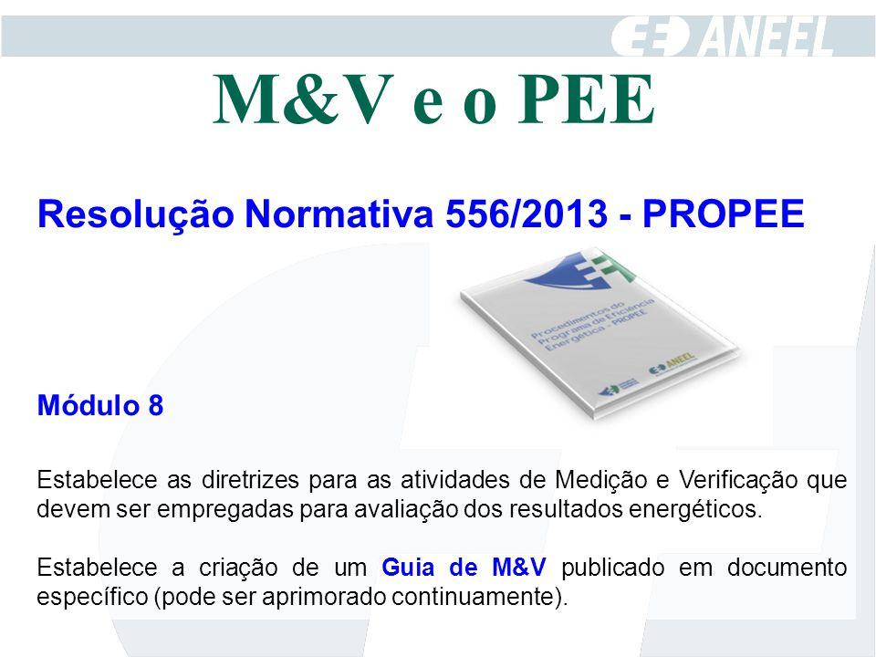 Resolução Normativa 556/2013 - PROPEE Módulo 8 Estabelece as diretrizes para as atividades de Medição e Verificação que devem ser empregadas para aval