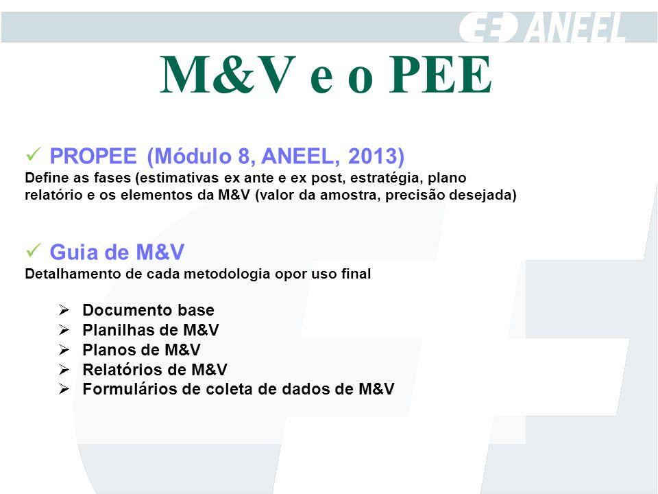 PROPEE (Módulo 8, ANEEL, 2013) Define as fases (estimativas ex ante e ex post, estratégia, plano relatório e os elementos da M&V (valor da amostra, pr