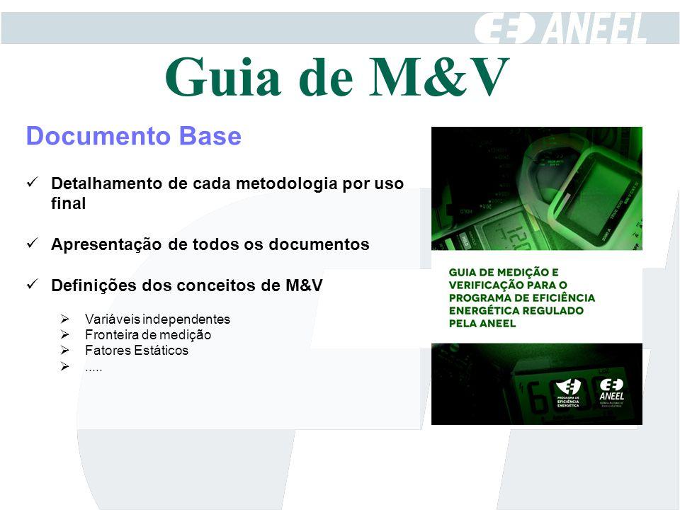 Documento Base Detalhamento de cada metodologia por uso final Apresentação de todos os documentos Definições dos conceitos de M&V  Variáveis independ