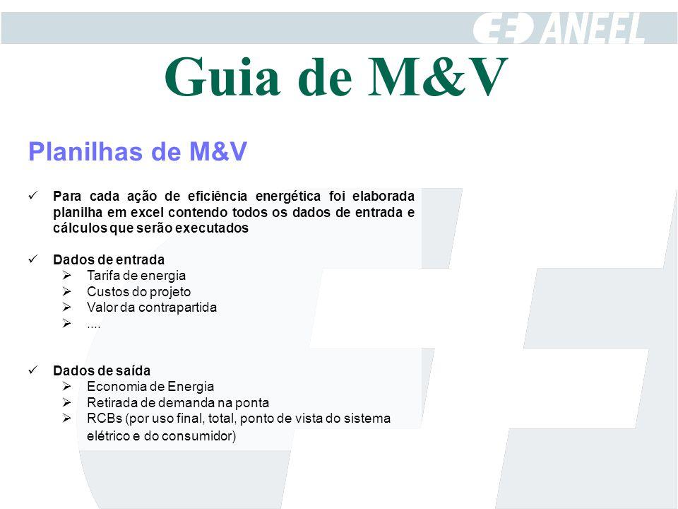 Planilhas de M&V Para cada ação de eficiência energética foi elaborada planilha em excel contendo todos os dados de entrada e cálculos que serão execu