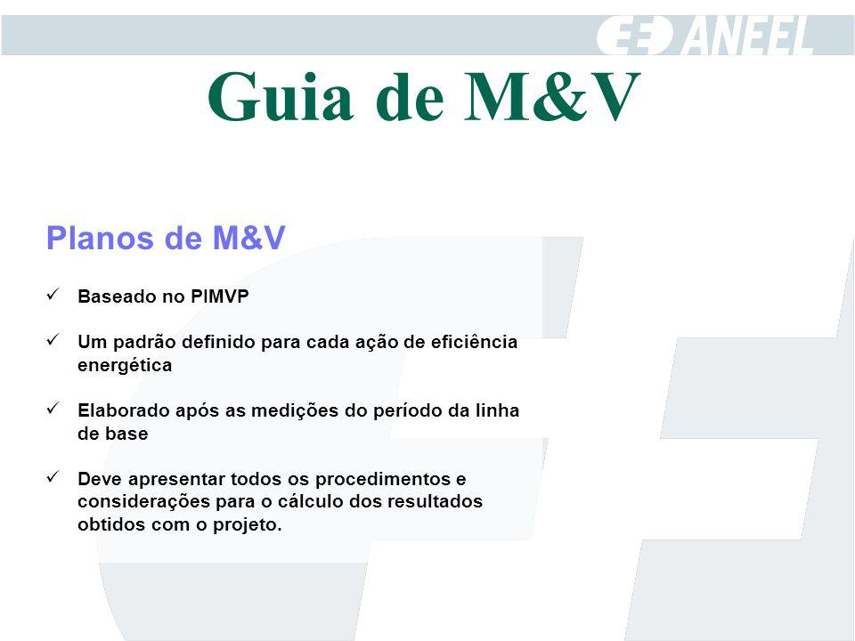 Planos de M&V Baseado no PIMVP Um padrão definido para cada ação de eficiência energética Elaborado após as medições do período da linha de base Deve
