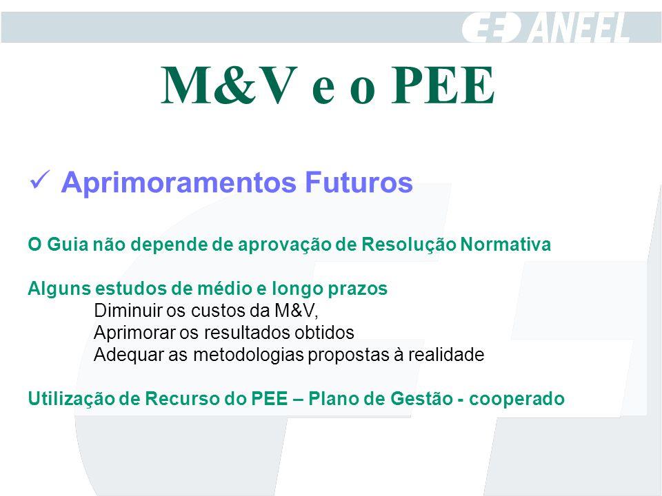 Aprimoramentos Futuros O Guia não depende de aprovação de Resolução Normativa Alguns estudos de médio e longo prazos Diminuir os custos da M&V, Aprimo