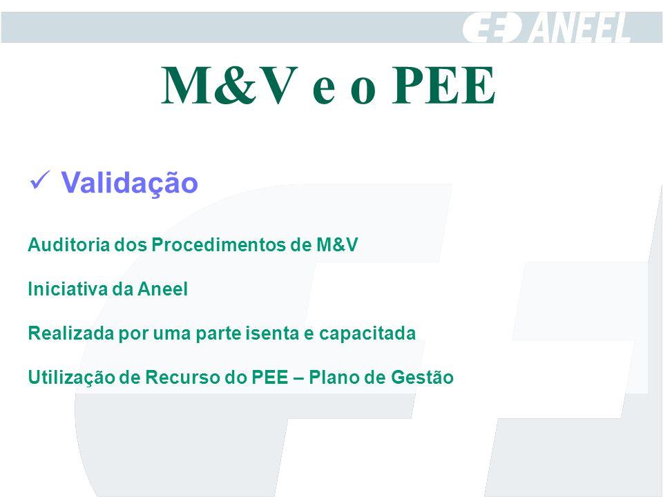 Validação Auditoria dos Procedimentos de M&V Iniciativa da Aneel Realizada por uma parte isenta e capacitada Utilização de Recurso do PEE – Plano de G