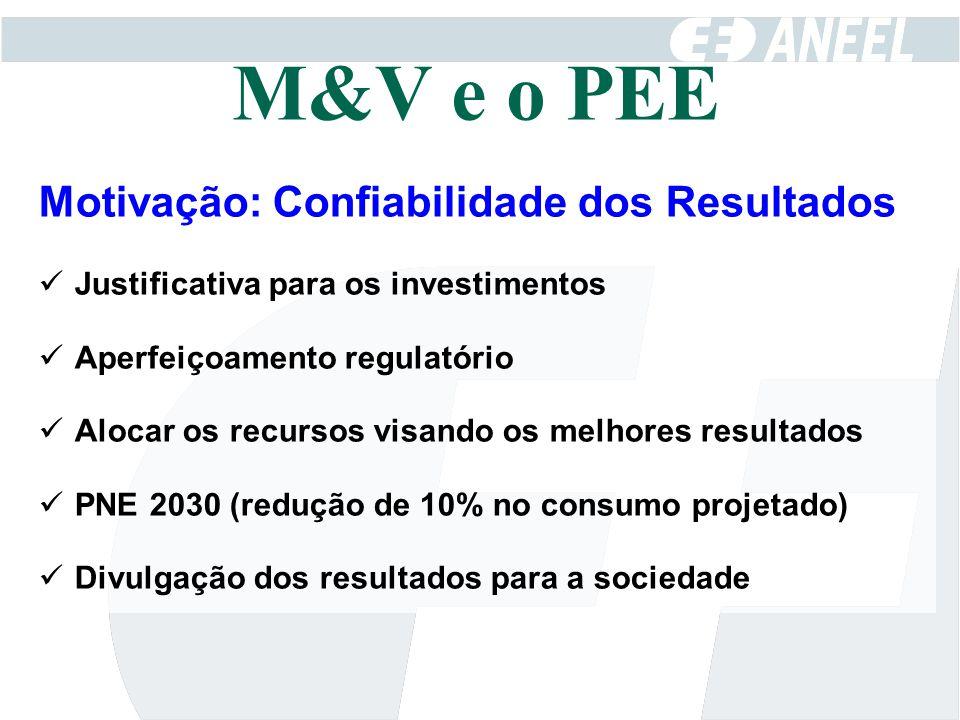 Motivação: Confiabilidade dos Resultados Justificativa para os investimentos Aperfeiçoamento regulatório Alocar os recursos visando os melhores result