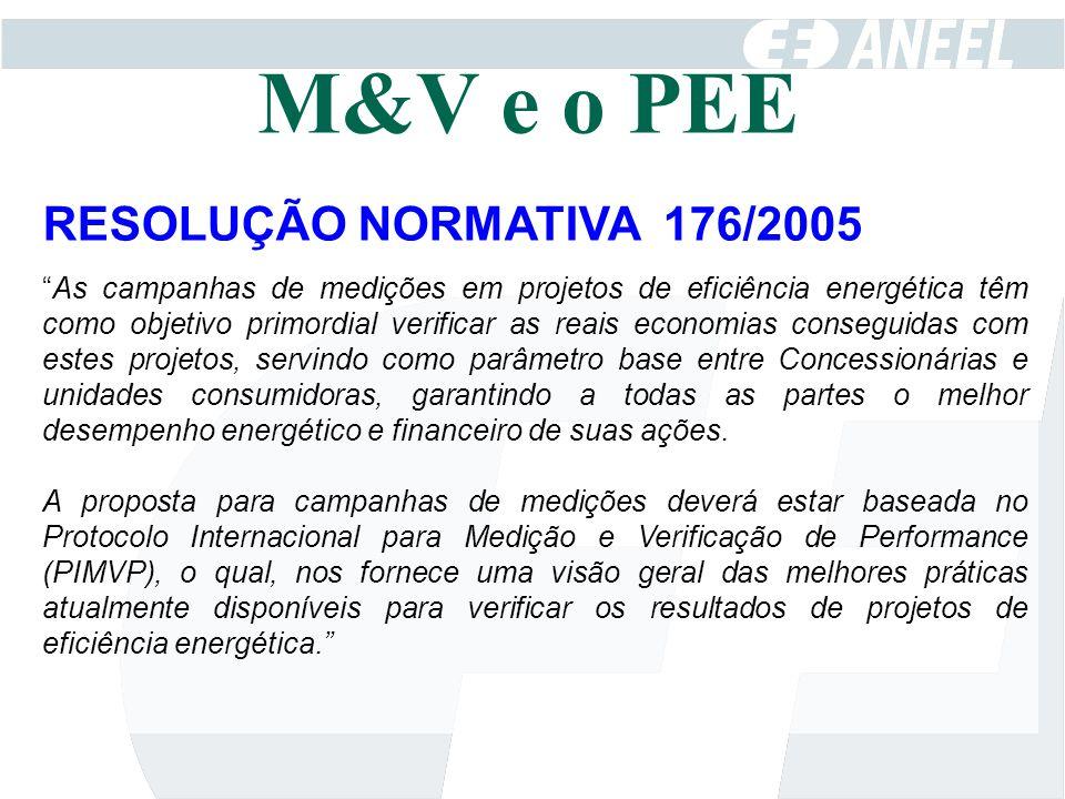 """RESOLUÇÃO NORMATIVA 176/2005 """"As campanhas de medições em projetos de eficiência energética têm como objetivo primordial verificar as reais economias"""