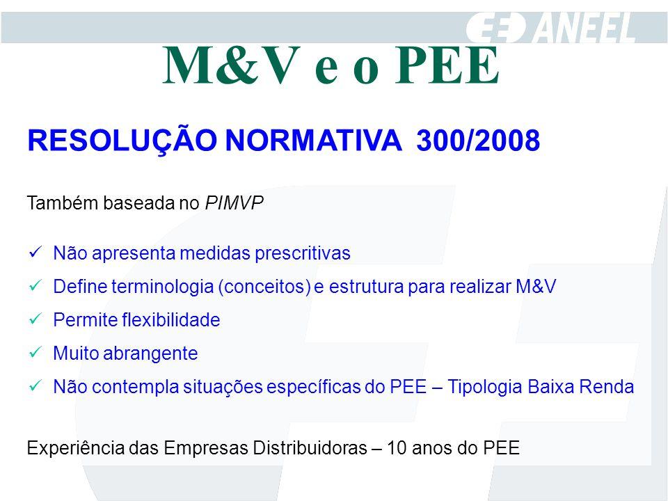 RESOLUÇÃO NORMATIVA 300/2008 Também baseada no PIMVP Não apresenta medidas prescritivas Define terminologia (conceitos) e estrutura para realizar M&V
