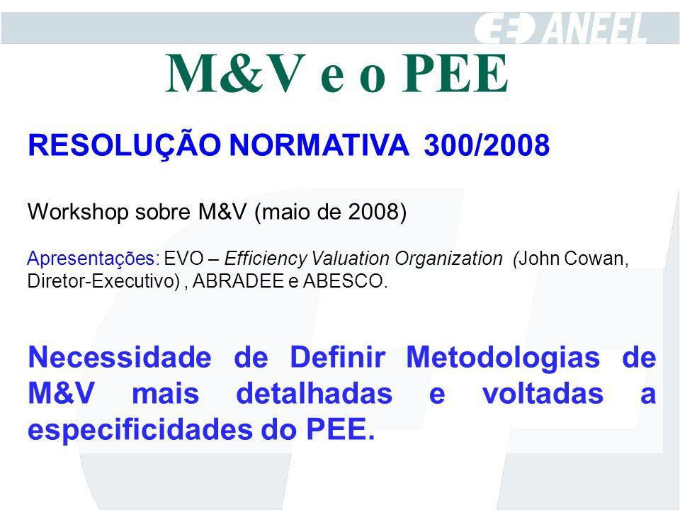 RESOLUÇÃO NORMATIVA 300/2008 Workshop sobre M&V (maio de 2008) Apresentações: EVO – Efficiency Valuation Organization (John Cowan, Diretor-Executivo),