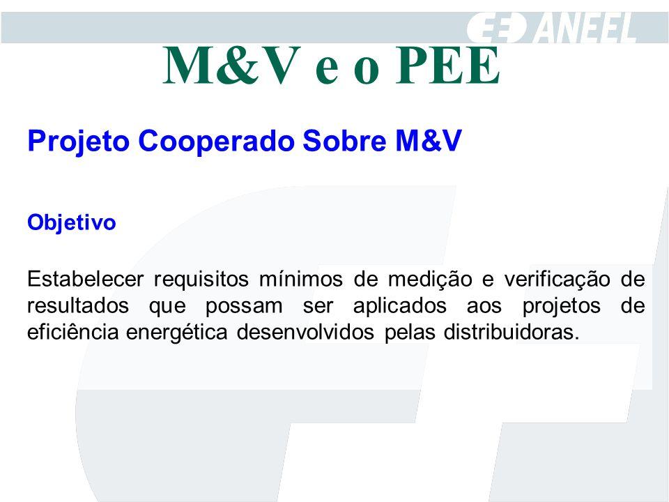 Projeto Cooperado Sobre M&V Objetivo Estabelecer requisitos mínimos de medição e verificação de resultados que possam ser aplicados aos projetos de ef