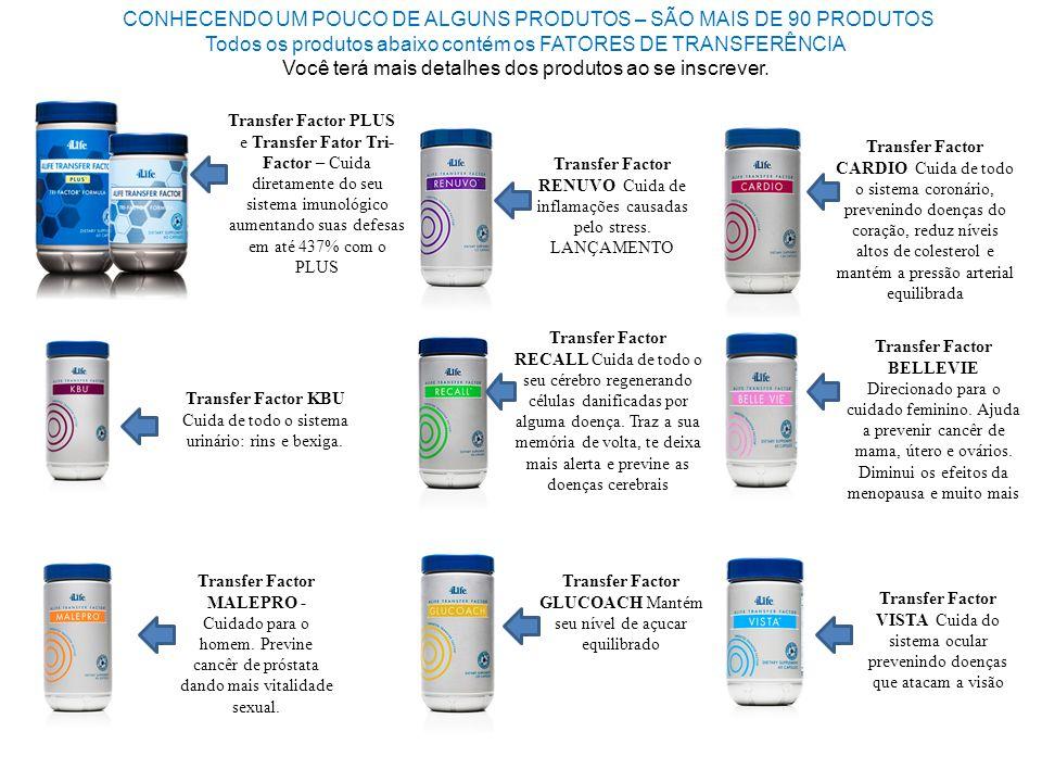 CONHECENDO UM POUCO DE ALGUNS PRODUTOS – SÃO MAIS DE 90 PRODUTOS Todos os produtos abaixo contém os FATORES DE TRANSFERÊNCIA Você terá mais detalhes d