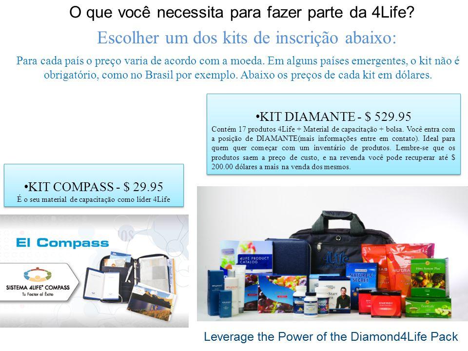 O que você necessita para fazer parte da 4Life? KIT COMPASS - $ 29.95 É o seu material de capacitação como líder 4Life KIT COMPASS - $ 29.95 É o seu m