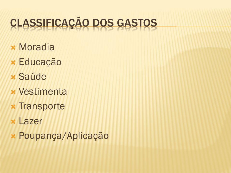  Moradia  Educação  Saúde  Vestimenta  Transporte  Lazer  Poupança/Aplicação